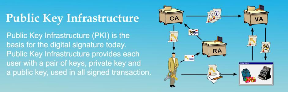 Dsc Pki Component Solutions